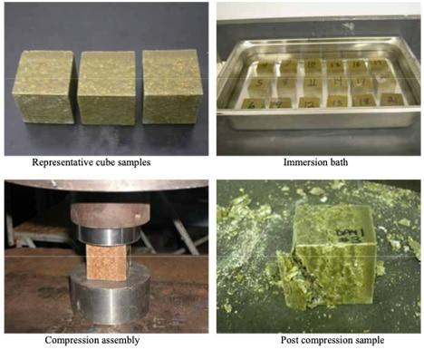 ASTM Acid Testing